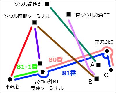 【地図】平沢港周辺バスルートマップ