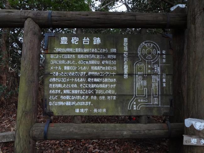 豊砲台木製看板